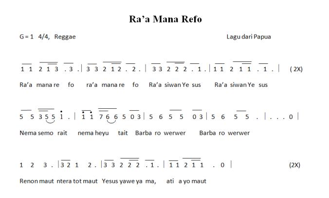 Ra'a Mana Refo